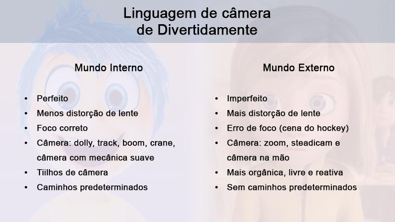 linguagem-de-camera-divertidamente